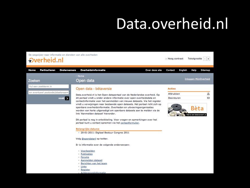 Data.overheid.nl