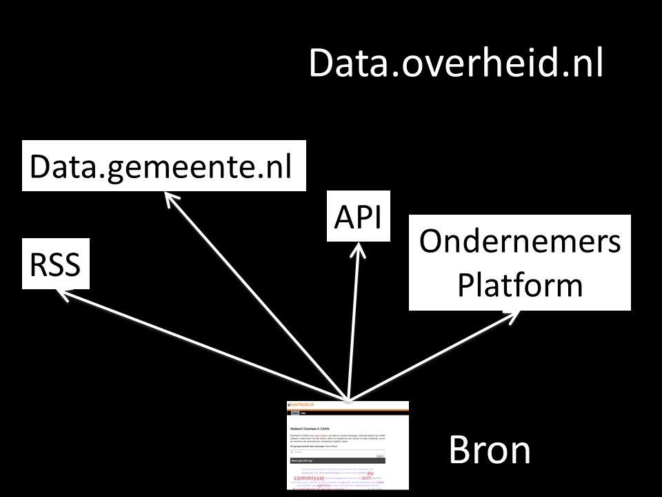 API RSS Data.gemeente.nl Ondernemers Platform Bron