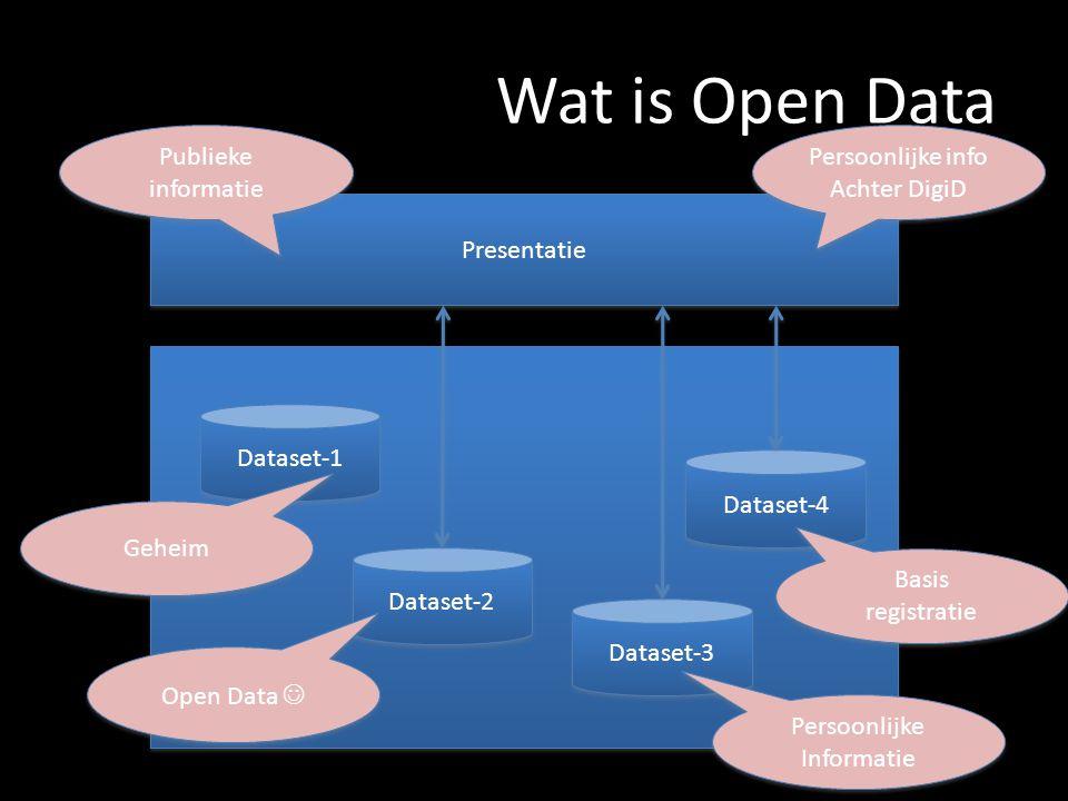 Wat is Open Data Dataset-2 Open Data Open Data.