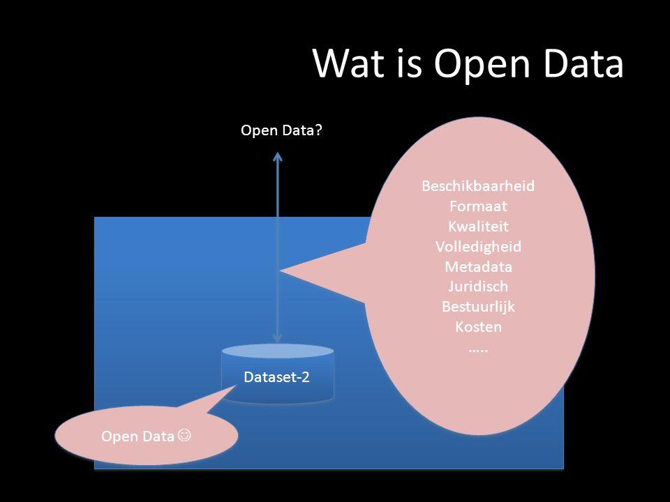 Wat levert Open Data op Kansen / €