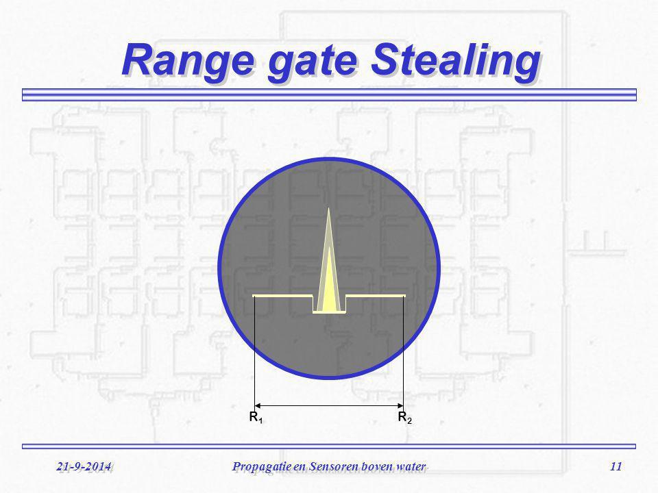 11 21-9-2014Propagatie en Sensoren boven water Range gate Stealing R1R1 R2R2