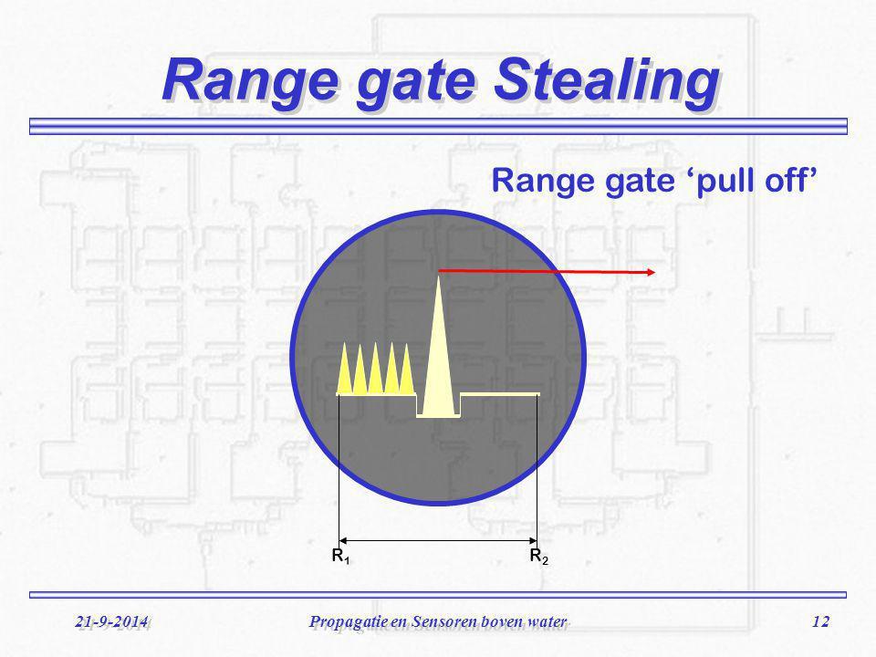 12 21-9-2014Propagatie en Sensoren boven water Range gate Stealing R1R1 R2R2 Range gate 'pull off'