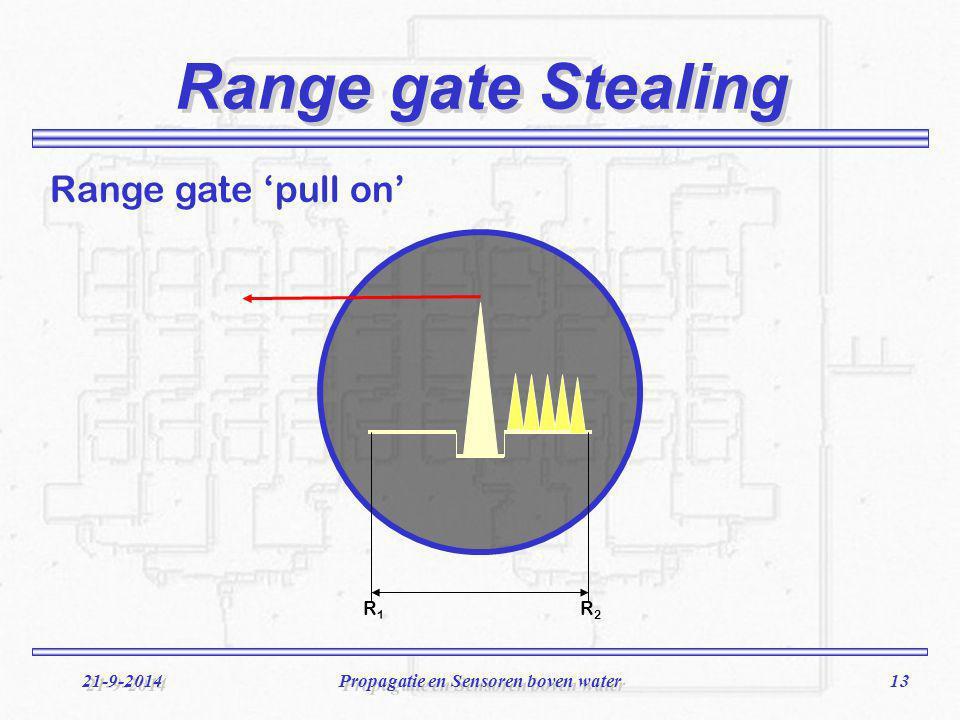 13 21-9-2014Propagatie en Sensoren boven water Range gate Stealing R1R1 R2R2 Range gate 'pull on'