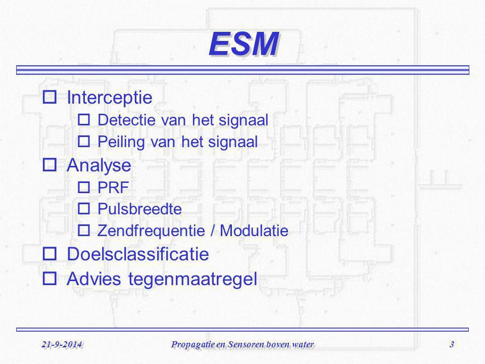 3 21-9-2014Propagatie en Sensoren boven water ESM oInterceptie oDetectie van het signaal oPeiling van het signaal oAnalyse oPRF oPulsbreedte oZendfrequentie / Modulatie oDoelsclassificatie oAdvies tegenmaatregel