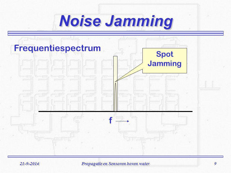 10 21-9-2014Propagatie en Sensoren boven water Noise Jamming Frequentiespectrum f Barrage Jamming