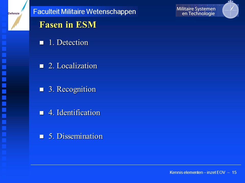 Kennis elementen – inzet EOV – 15 Faculteit Militaire Wetenschappen Fasen in ESM 1. Detection 1. Detection 2. Localization 2. Localization 3. Recognit