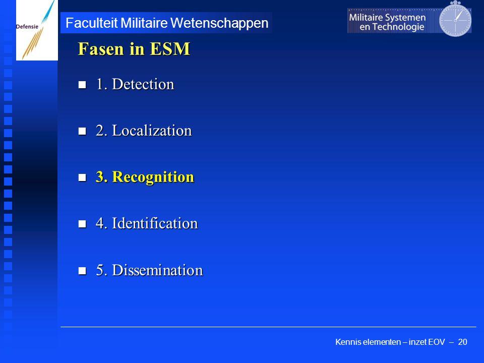 Kennis elementen – inzet EOV – 20 Faculteit Militaire Wetenschappen Fasen in ESM 1. Detection 1. Detection 2. Localization 2. Localization 3. Recognit