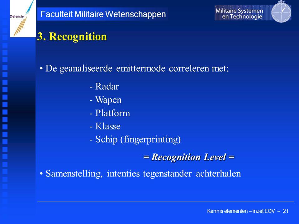 Kennis elementen – inzet EOV – 21 Faculteit Militaire Wetenschappen De geanaliseerde emittermode correleren met: - Radar - Wapen - Platform - Klasse -