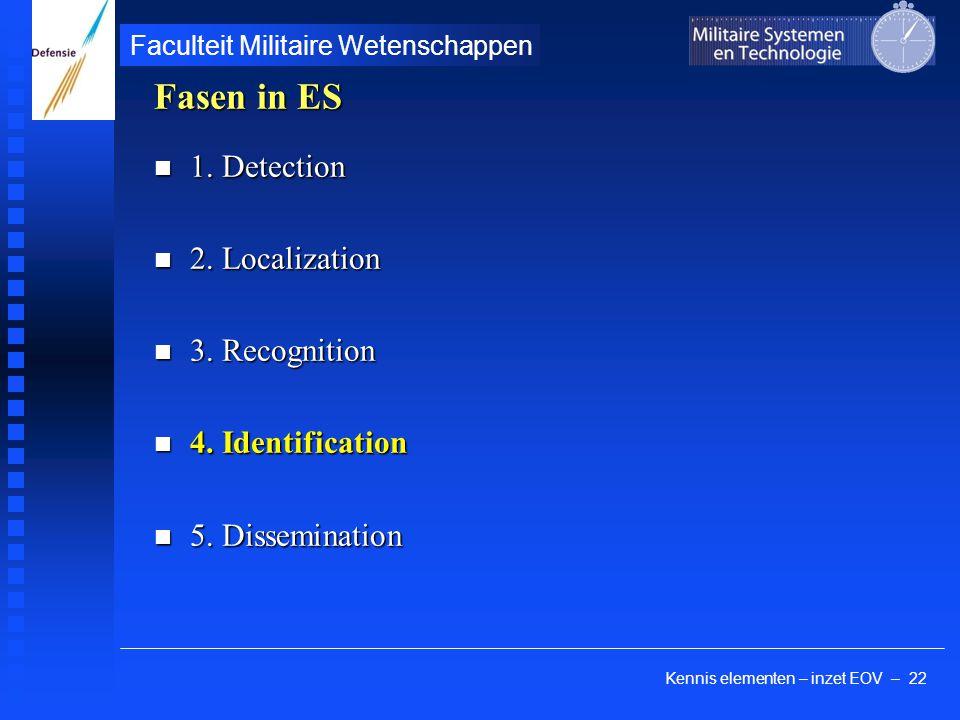 Kennis elementen – inzet EOV – 22 Faculteit Militaire Wetenschappen Fasen in ES 1. Detection 1. Detection 2. Localization 2. Localization 3. Recogniti