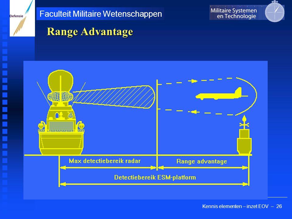 Kennis elementen – inzet EOV – 26 Faculteit Militaire Wetenschappen Range Advantage