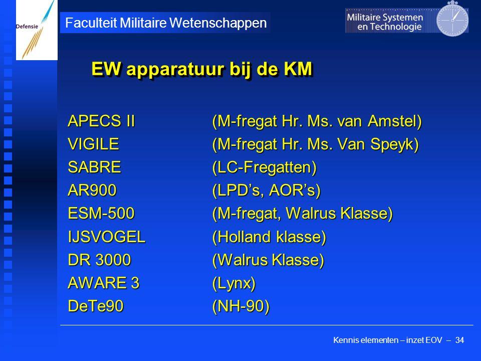 Kennis elementen – inzet EOV – 34 Faculteit Militaire Wetenschappen EW apparatuur bij de KM APECS II(M-fregat Hr. Ms. van Amstel) VIGILE(M-fregat Hr.