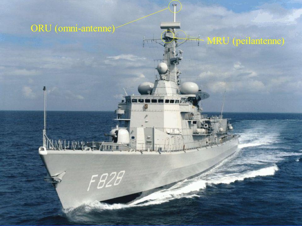 Kennis elementen – inzet EOV – 36 Faculteit Militaire Wetenschappen ORU (omni-antenne) MRU (peilantenne)
