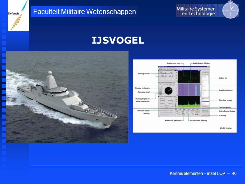 Kennis elementen – inzet EOV – 46 Faculteit Militaire Wetenschappen PLATH GMBH (GERMANY) IJSVOGEL