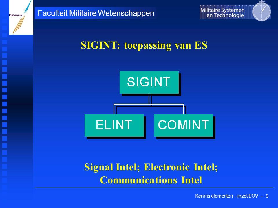 Kennis elementen – inzet EOV – 9 Faculteit Militaire Wetenschappen SIGINT: toepassing van ES Signal Intel; Electronic Intel; Communications Intel