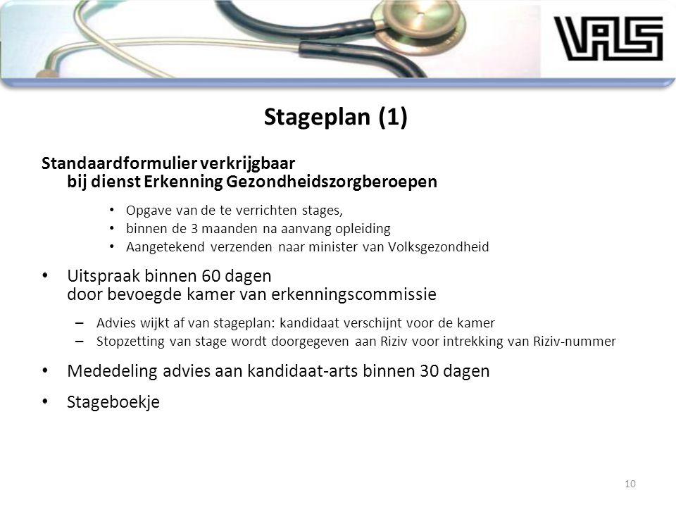 Stageplan (1) Standaardformulier verkrijgbaar bij dienst Erkenning Gezondheidszorgberoepen Opgave van de te verrichten stages, binnen de 3 maanden na