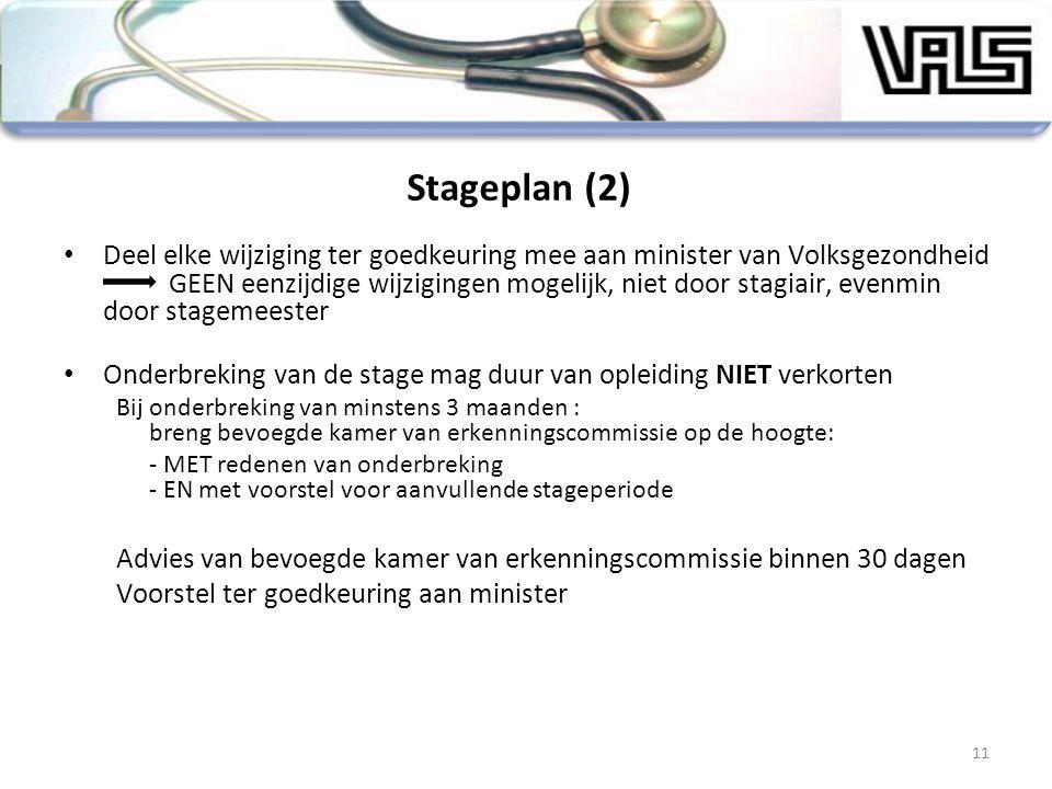 Deel elke wijziging ter goedkeuring mee aan minister van Volksgezondheid GEEN eenzijdige wijzigingen mogelijk, niet door stagiair, evenmin door stagem