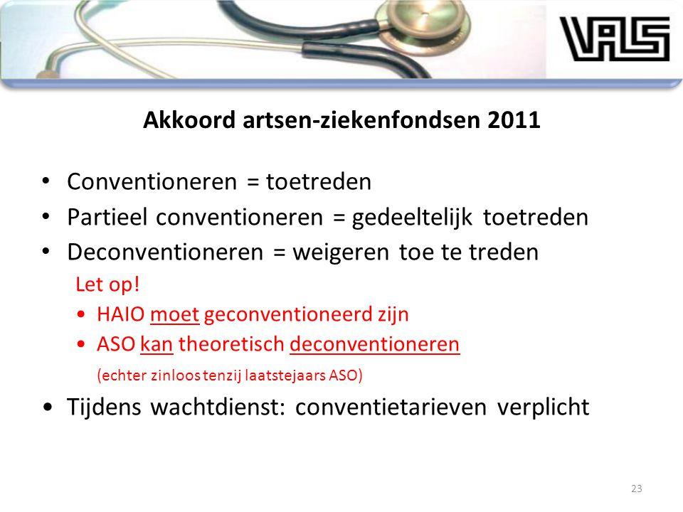 Akkoord artsen-ziekenfondsen 2011 Conventioneren = toetreden Partieel conventioneren = gedeeltelijk toetreden Deconventioneren = weigeren toe te trede