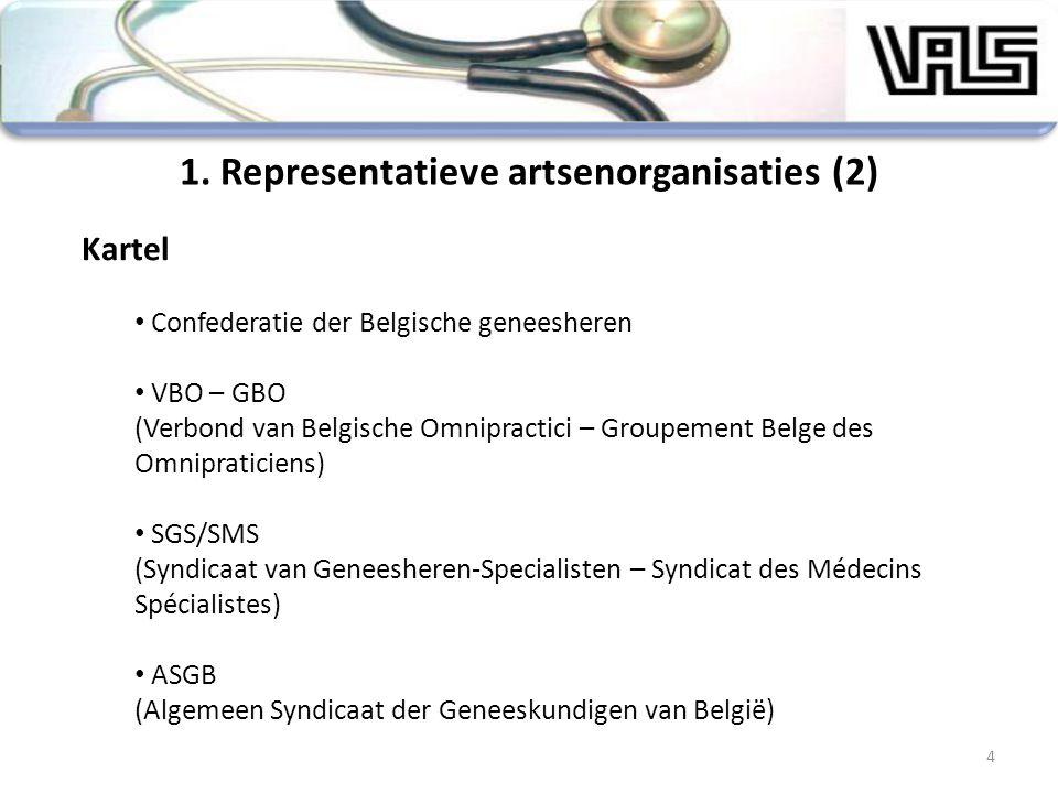 4 Kartel Confederatie der Belgische geneesheren VBO – GBO (Verbond van Belgische Omnipractici – Groupement Belge des Omnipraticiens) SGS/SMS (Syndicaa