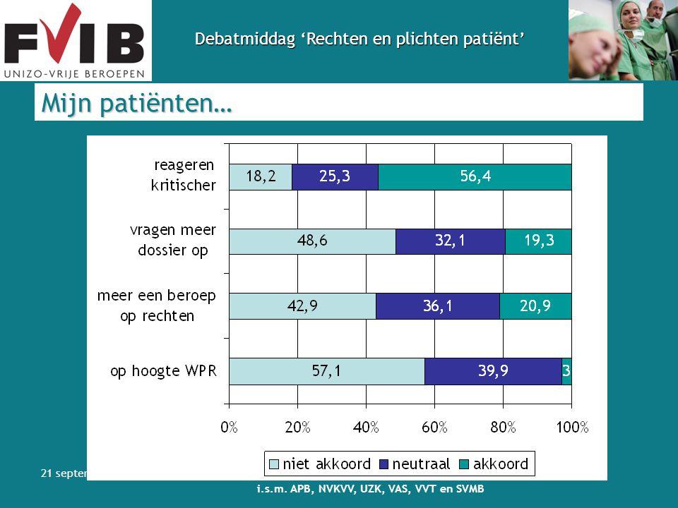 Debatmiddag 'Rechten en plichten patiënt' 21 september 2014 i.s.m. APB, NVKVV, UZK, VAS, VVT en SVMB Mijn patiënten…