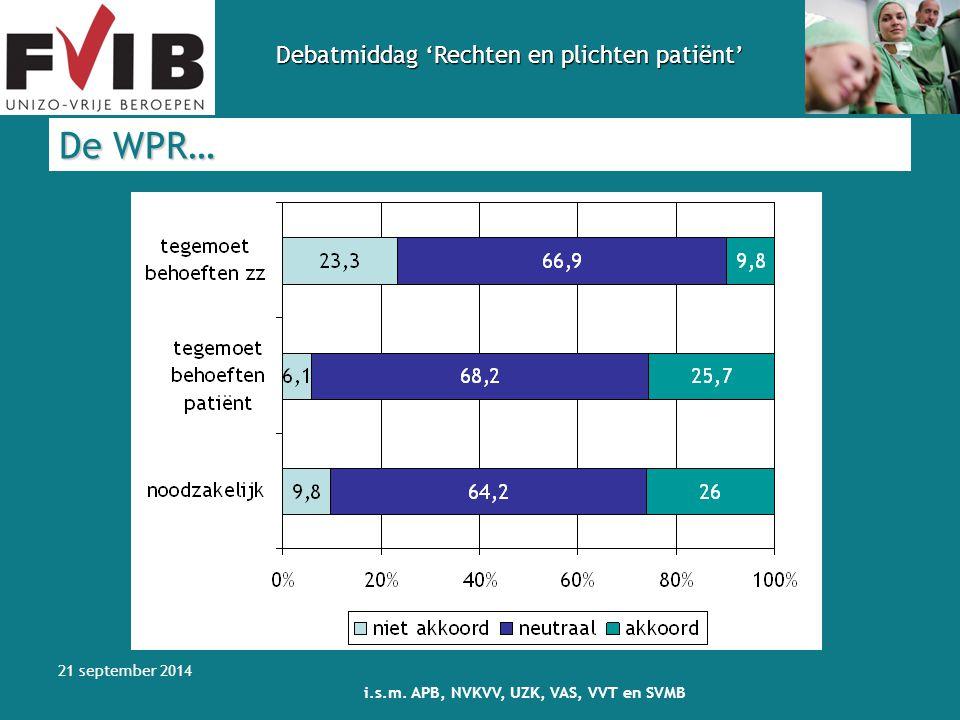 Debatmiddag 'Rechten en plichten patiënt' 21 september 2014 i.s.m. APB, NVKVV, UZK, VAS, VVT en SVMB De WPR…