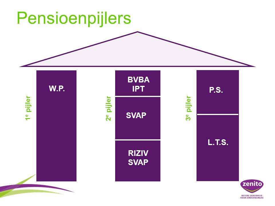 1 e pijler W.P. 2 e pijler RIZIV SVAP SVAP BVBA IPT 3 e pijler L.T.S. P.S. Pensioenpijlers