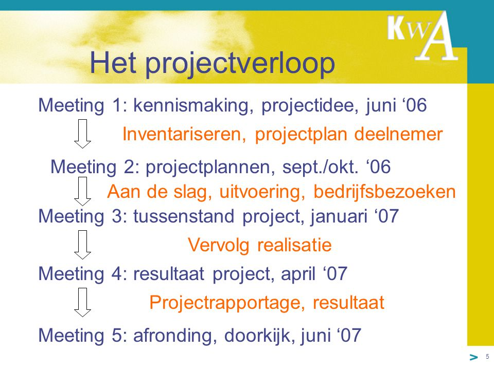 5 Het projectverloop Meeting 1: kennismaking, projectidee, juni '06 Meeting 2: projectplannen, sept./okt. '06 Meeting 3: tussenstand project, januari