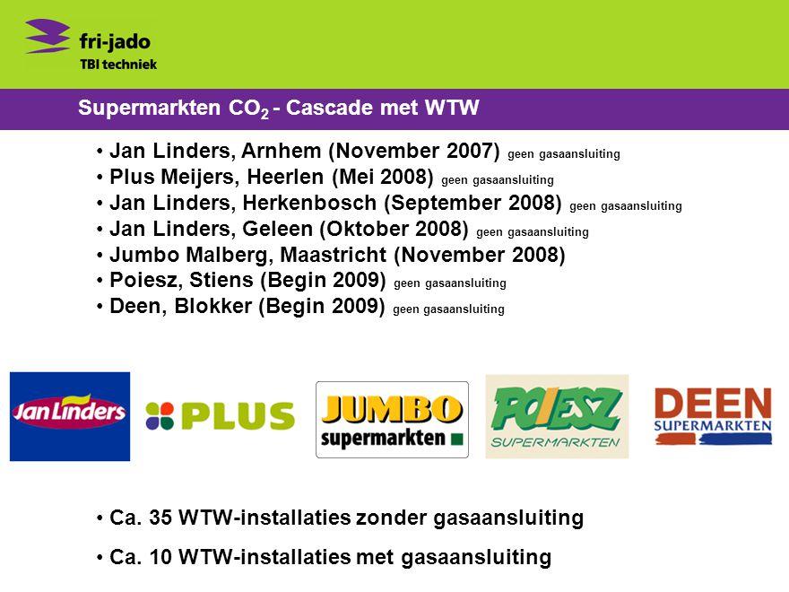 Supermarkten CO 2 - Cascade met WTW Jan Linders, Arnhem (November 2007) geen gasaansluiting Plus Meijers, Heerlen (Mei 2008) geen gasaansluiting Jan Linders, Herkenbosch (September 2008) geen gasaansluiting Jan Linders, Geleen (Oktober 2008) geen gasaansluiting Jumbo Malberg, Maastricht (November 2008) Poiesz, Stiens (Begin 2009) geen gasaansluiting Deen, Blokker (Begin 2009) geen gasaansluiting Ca.