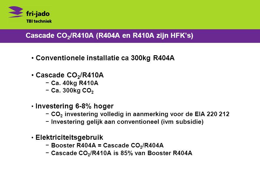 Cascade CO 2 /R410A (R404A en R410A zijn HFK's) Conventionele installatie ca 300kg R404A Cascade CO 2 /R410A − Ca.