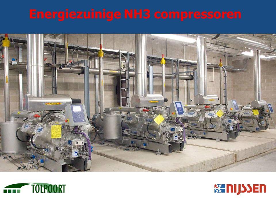 Energiezuinige NH3 compressoren