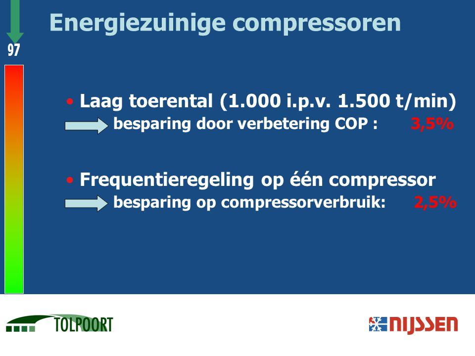 Energiezuinige compressoren Laag toerental (1.000 i.p.v. 1.500 t/min) besparing door verbetering COP : 3,5% Frequentieregeling op één compressor bespa