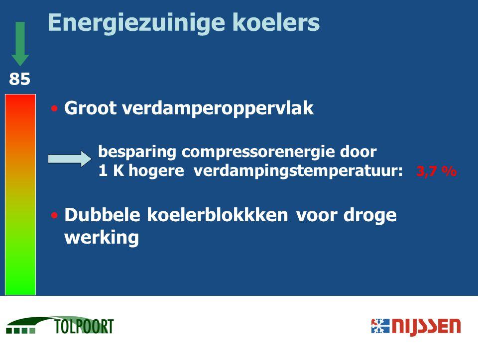 Groot verdamperoppervlak besparing compressorenergie door 1 K hogere verdampingstemperatuur: 3,7 % Dubbele koelerblokkken voor droge werking