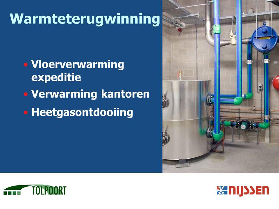 Warmteterugwinning Vloerverwarming expeditie Verwarming kantoren Heetgasontdooiing