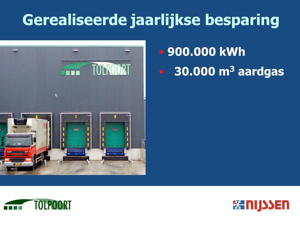 Gerealiseerde jaarlijkse besparing 900.000 kWh 30.000 m 3 aardgas