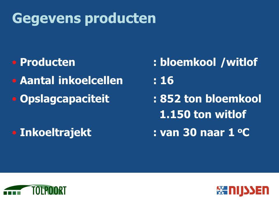 Gegevens producten Producten: bloemkool /witlof Aantal inkoelcellen: 16 Opslagcapaciteit: 852 ton bloemkool 1.150 ton witlof Inkoeltrajekt: van 30 naa