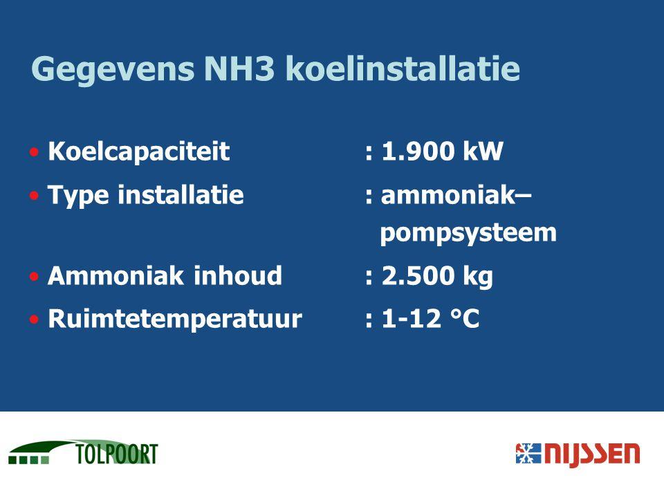 Gegevens NH3 koelinstallatie Koelcapaciteit: 1.900 kW Type installatie: ammoniak– pompsysteem Ammoniak inhoud: 2.500 kg Ruimtetemperatuur : 1-12 °C