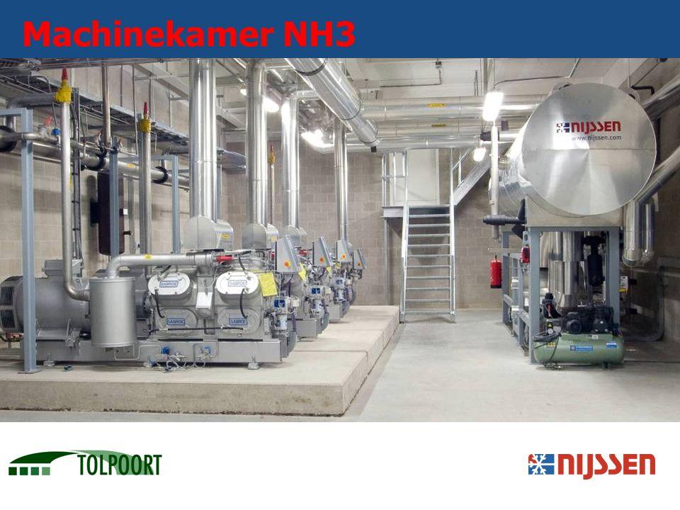 Energiebesparende componenten Compressoren Condensors Koelers/gelijkstroomventilatore n Luchtverdeelsysteem Computerregeling Warmteterugwinning Totale energieverbruik koelinstallatie