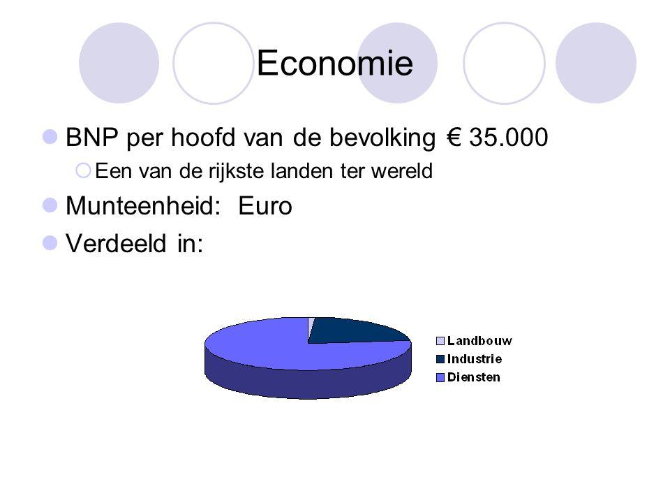 Economie BNP per hoofd van de bevolking € 35.000  Een van de rijkste landen ter wereld Munteenheid: Euro Verdeeld in:
