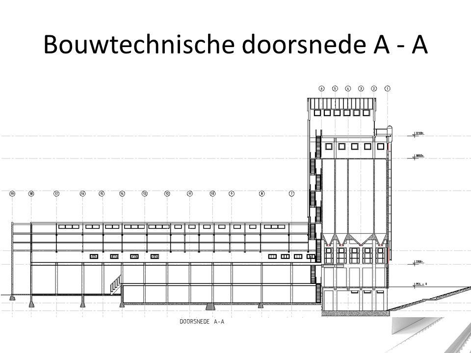 Bouwtechnische doorsnede A - A
