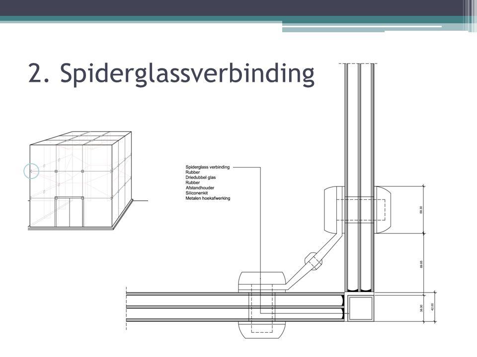 2. Spiderglassverbinding