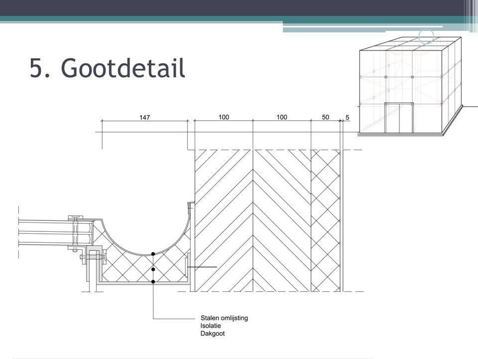 5. Gootdetail