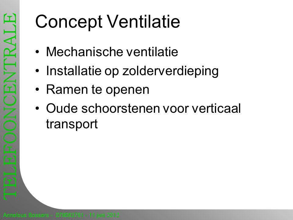 Concept Ventilatie Mechanische ventilatie Installatie op zolderverdieping Ramen te openen Oude schoorstenen voor verticaal transport
