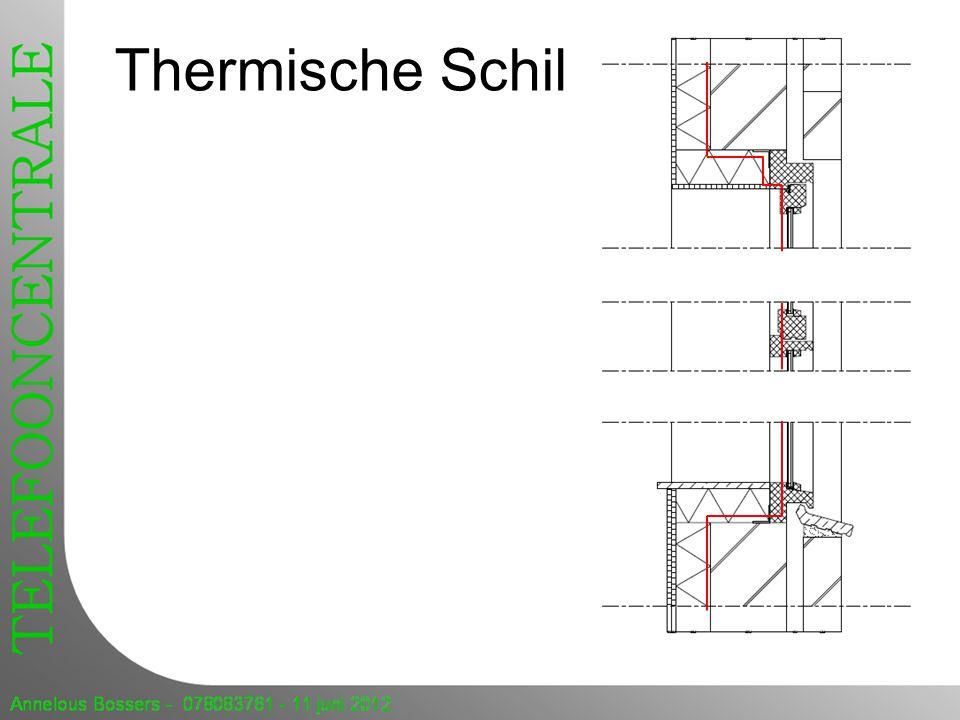 Thermische Schil