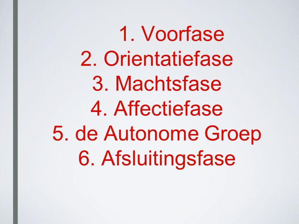 1. Voorfase 2. Orientatiefase 3. Machtsfase 4. Affectiefase 5. de Autonome Groep 6. Afsluitingsfase
