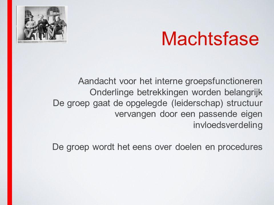 Machtsfase Aandacht voor het interne groepsfunctioneren Onderlinge betrekkingen worden belangrijk De groep gaat de opgelegde (leiderschap) structuur v