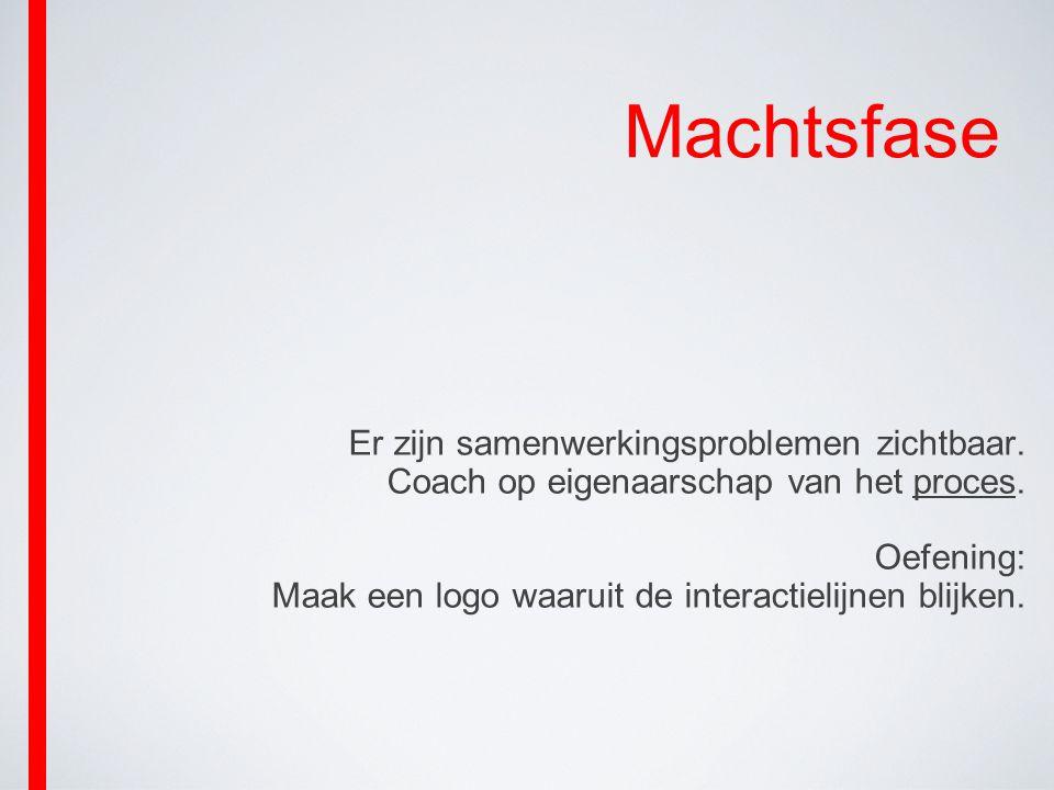 Machtsfase Er zijn samenwerkingsproblemen zichtbaar. Coach op eigenaarschap van het proces. Oefening: Maak een logo waaruit de interactielijnen blijke