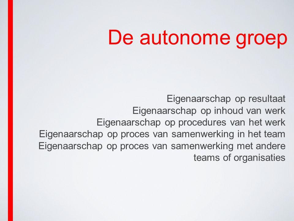 De autonome groep Eigenaarschap op resultaat Eigenaarschap op inhoud van werk Eigenaarschap op procedures van het werk Eigenaarschap op proces van sam