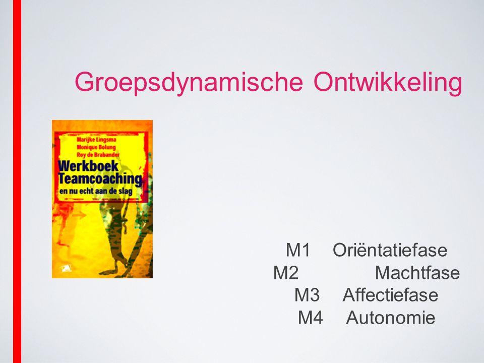 Groepsdynamische Ontwikkeling M1 Oriëntatiefase M2 Machtfase M3 Affectiefase M4 Autonomie