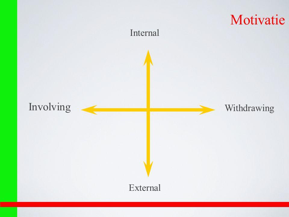 Internal Withdrawing External Motivatie Involving