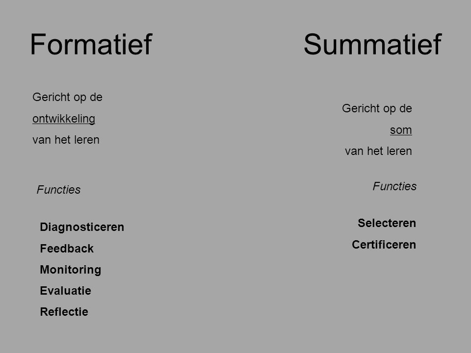 Formatief Summatief Gericht op de ontwikkeling van het leren Gericht op de som van het leren Functies Selecteren Certificeren Diagnosticeren Feedback Monitoring Evaluatie Reflectie Functies