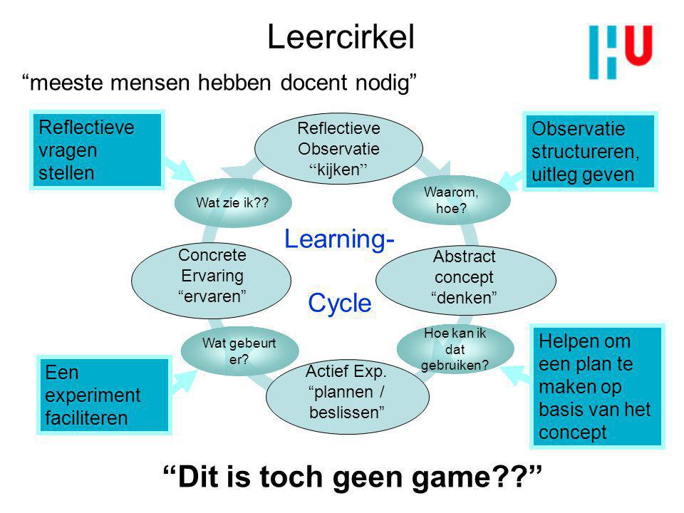 """""""meeste mensen hebben docent nodig"""" Learning- Cycle Reflectieve Observatie """" kijken """" Abstract concept """"denken"""" Actief Exp. """"plannen / beslissen"""" Conc"""